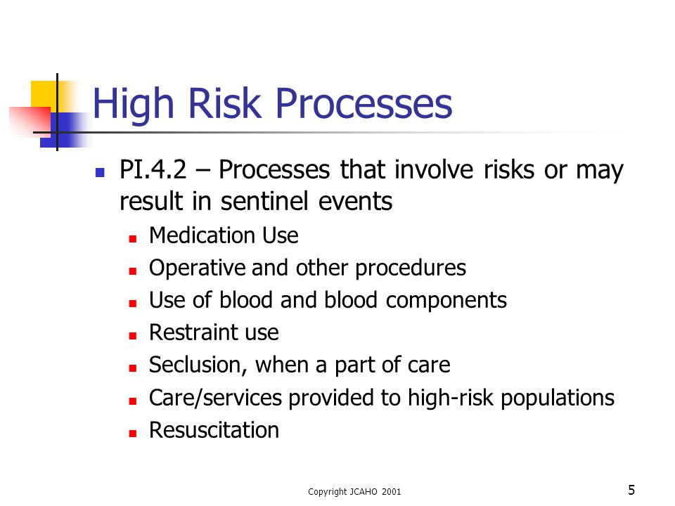 Copyright JCAHO 2001 5 High Risk Processes PI.4.2 – Processes that involve risks or may result in sentinel events Medication Use Operative and other p