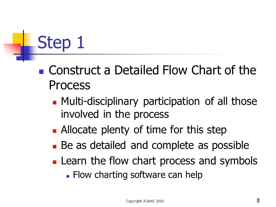 Copyright JCAHO 2001 9 Step 2 Determine each step that can fail and how it can fail Physician Writes Order Medication Order Order Pulled From Chart Order Transcribed By Unit Clerk into MAR Order Transcribed By Pharm Tech Into Pharmacy System NCR copy of order sent to pharmacy Writing illegible Order incomplete Non-formulary drug Used felt pen Confusion abbrev.
