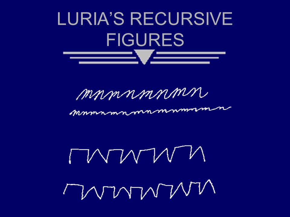 LURIA'S RECURSIVE FIGURES