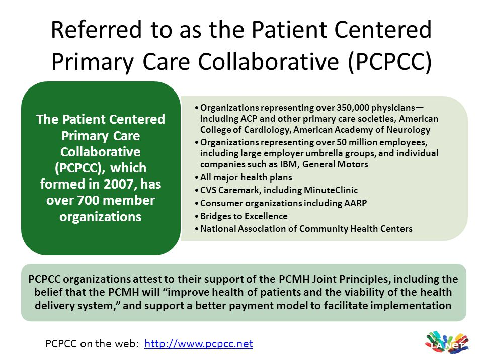 Referred to as the Patient Centered Primary Care Collaborative (PCPCC) Organizations representing over 350,000 physicians— including ACP and other pri