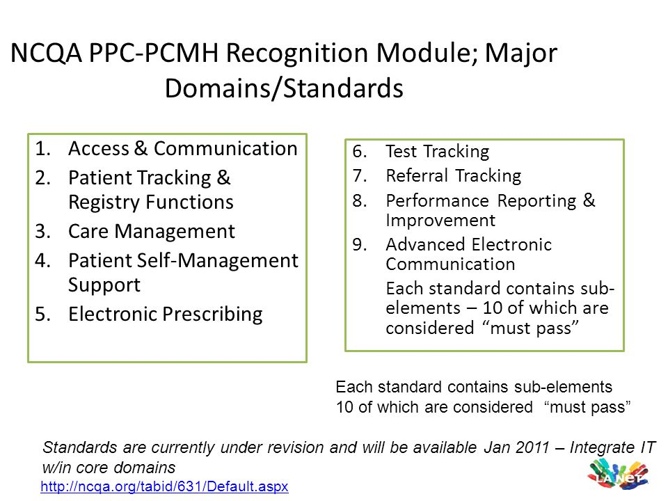 NCQA PPC-PCMH Recognition Module; Major Domains/Standards 1.Access & Communication 2.Patient Tracking & Registry Functions 3.Care Management 4.Patient