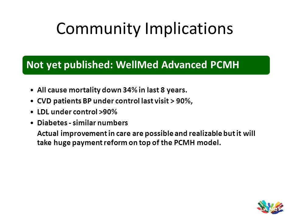 Community Implications Not yet published: WellMed Advanced PCMH All cause mortality down 34% in last 8 years. CVD patients BP under control last visit