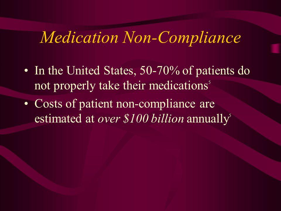 Survey 14.Where do you get your medications.