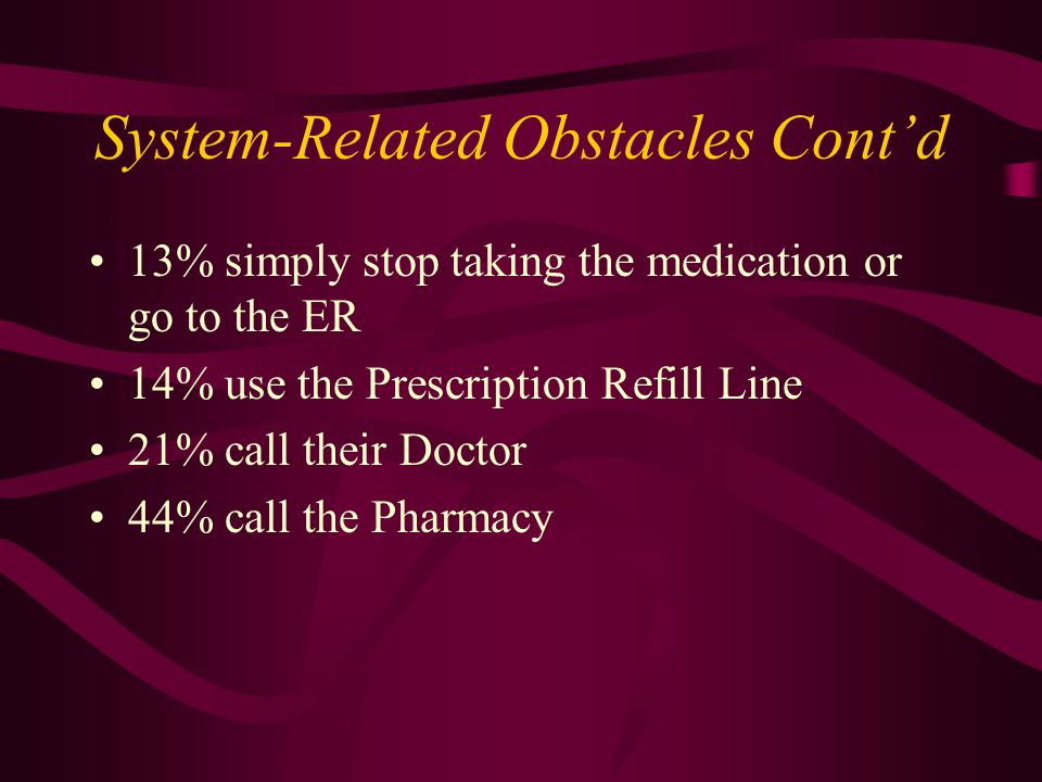 System-Related Obstacles Cont'd 13% simply stop taking the medication or go to the ER 14% use the Prescription Refill Line 21% call their Doctor 44% c