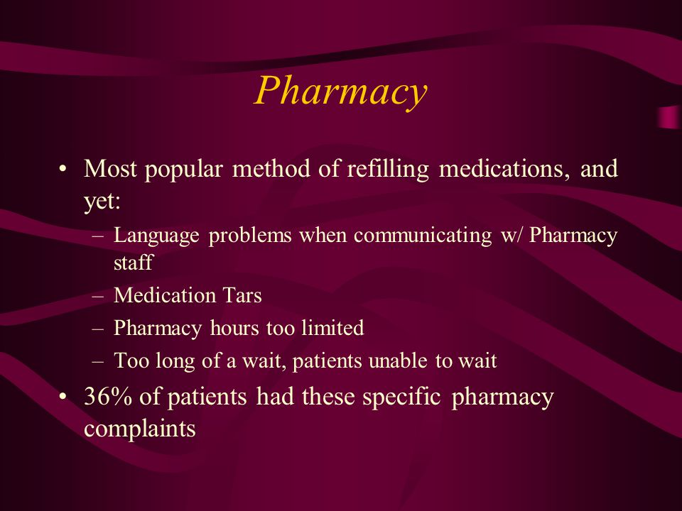 Pharmacy Most popular method of refilling medications, and yet: –Language problems when communicating w/ Pharmacy staff –Medication Tars –Pharmacy hours too limited –Too long of a wait, patients unable to wait 36% of patients had these specific pharmacy complaints