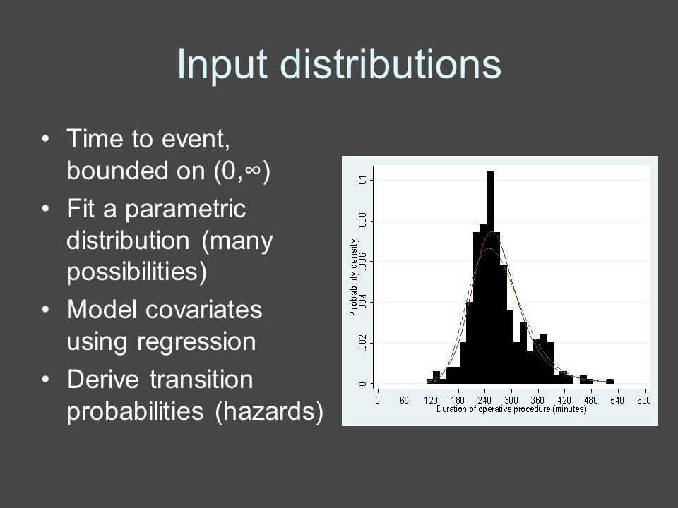 Input distributions Time to event, bounded on (0,∞) Fit a parametric distribution (many possibilities) Model covariates using regression Derive transition probabilities (hazards)
