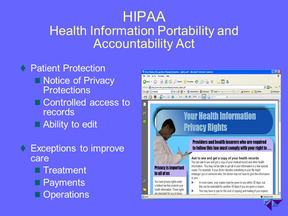 HIPAA Health Information Portability and Accountability Act  Patient Protection Notice of Privacy Protections Controlled access to records Ability to