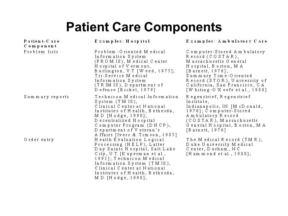 Patient Care Components