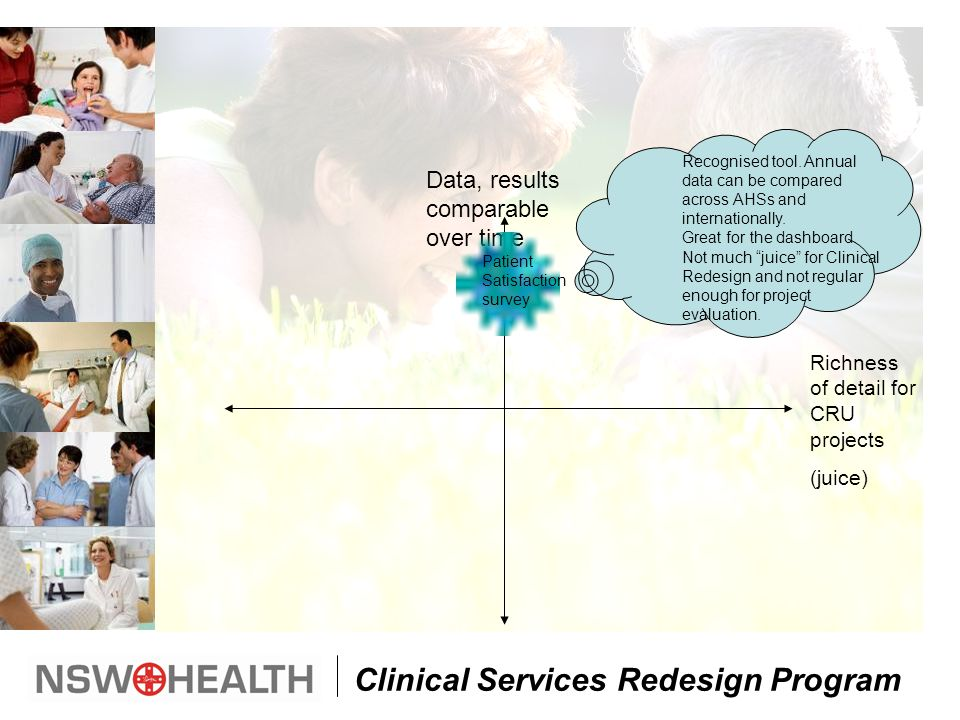Clinical Services Redesign Program Data, results comparable over time Richness of detail for CRU projects (juice) Recognised tool.