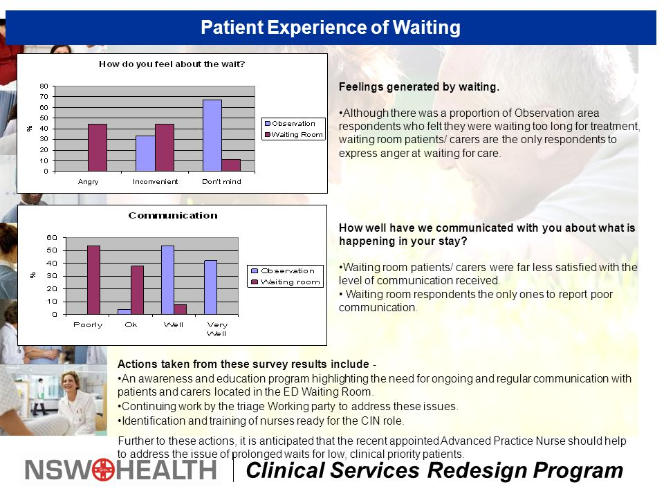 Clinical Services Redesign Program Feelings generated by waiting.