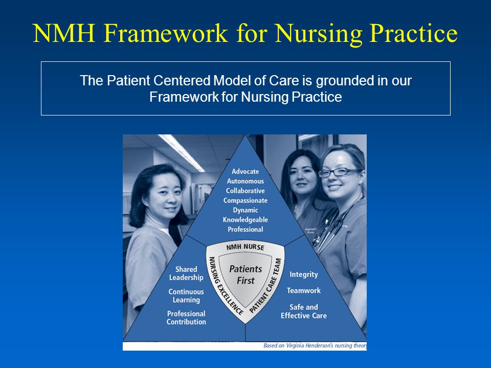 NMH Framework for Nursing Practice NMH's Nursing Framework is grounded in five guiding principles as well as the hospital's core values: The Nurse The role of the nurse is unique and essential to the care of the patient.