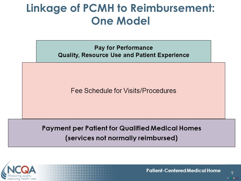 9 Patient-Centered Medical Home Linkage of PCMH to Reimbursement: One Model Fee Schedule for Visits/Procedures Payment per Patient for Qualified Medic