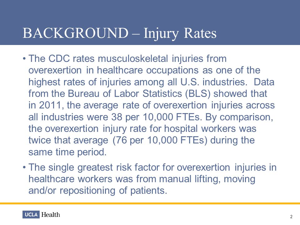 BACKGROUND – Injury Rates The CDC rates musculoskeletal injuries from overexertion in healthcare occupations as one of the highest rates of injuries among all U.S.