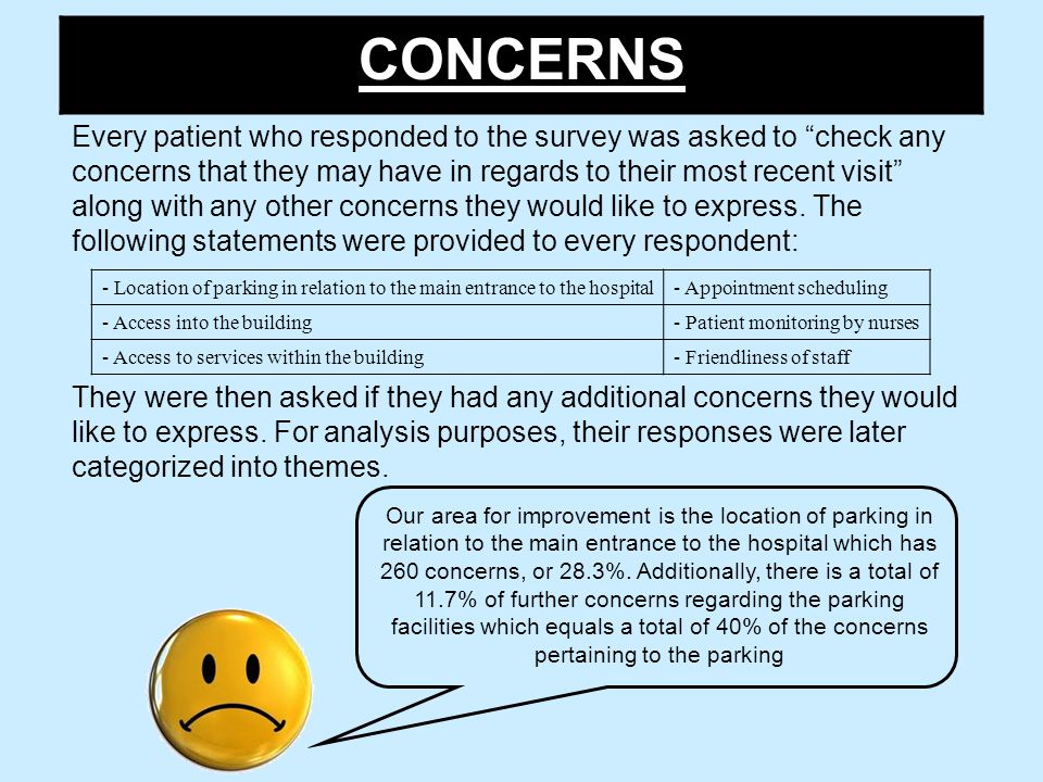 CONCERNS Every patient who responded to the survey was asked to check any concerns that they may have in regards to their most recent visit along with any other concerns they would like to express.