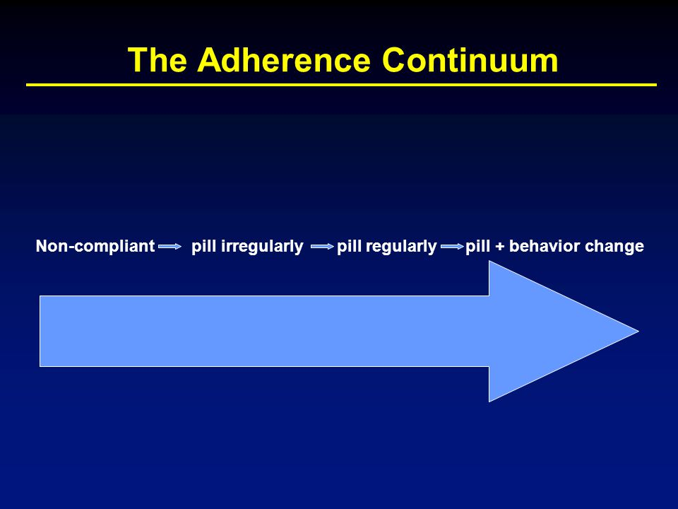 The Adherence Continuum Non-compliant pill irregularly pill regularly pill + behavior change