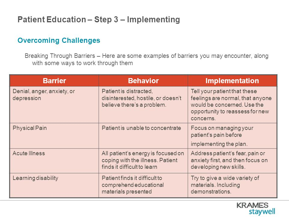 Patient Education – Step 3 – Implementing Breaking Through Barriers – Here are some examples of barriers you may encounter, along with some ways to work through them Overcoming Challenges BarrierBehaviorImplementation Denial, anger, anxiety, or depression Patient is distracted, disinterested, hostile, or doesn't believe there's a problem.