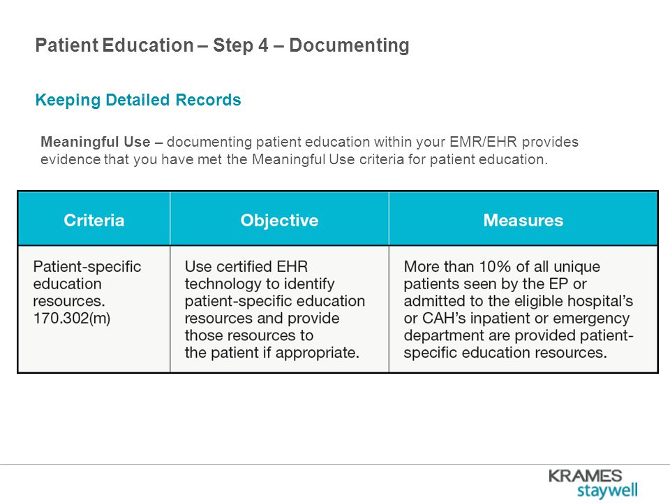Patient Education – Step 4 – Documenting Keeping Detailed Records Meaningful Use – documenting patient education within your EMR/EHR provides evidence that you have met the Meaningful Use criteria for patient education.