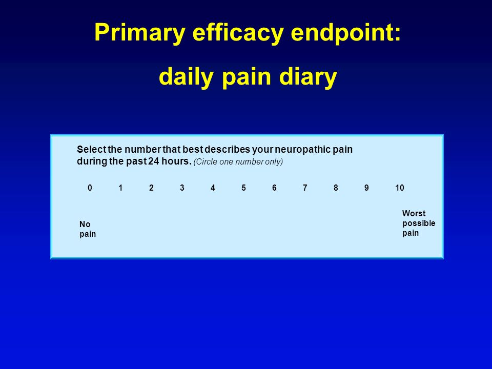 Select the number that best describes your neuropathic pain during the past 24 hours.