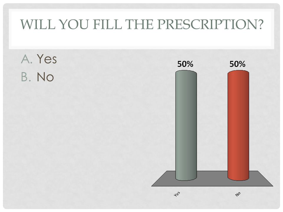 WILL YOU FILL THE PRESCRIPTION A.Yes B.No