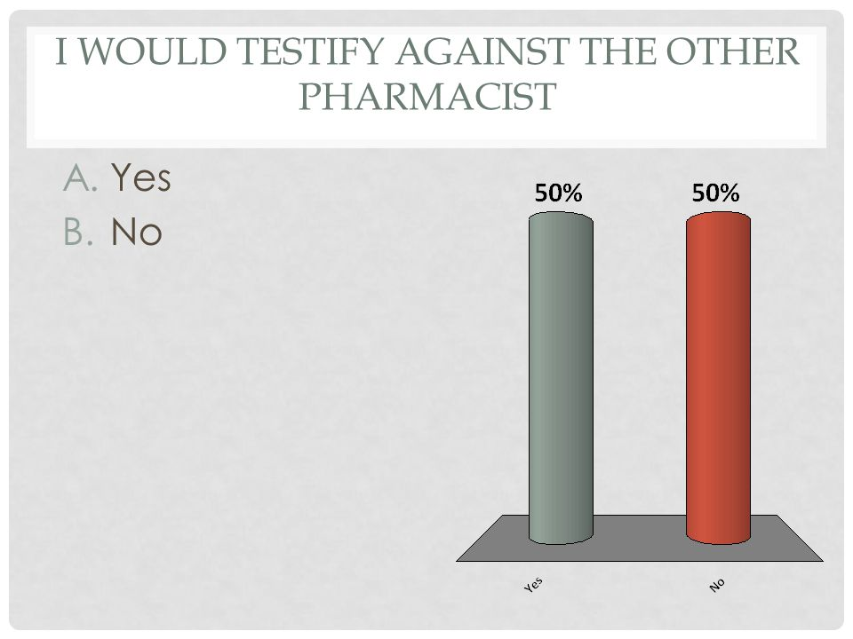 I WOULD TESTIFY AGAINST THE OTHER PHARMACIST A.Yes B.No