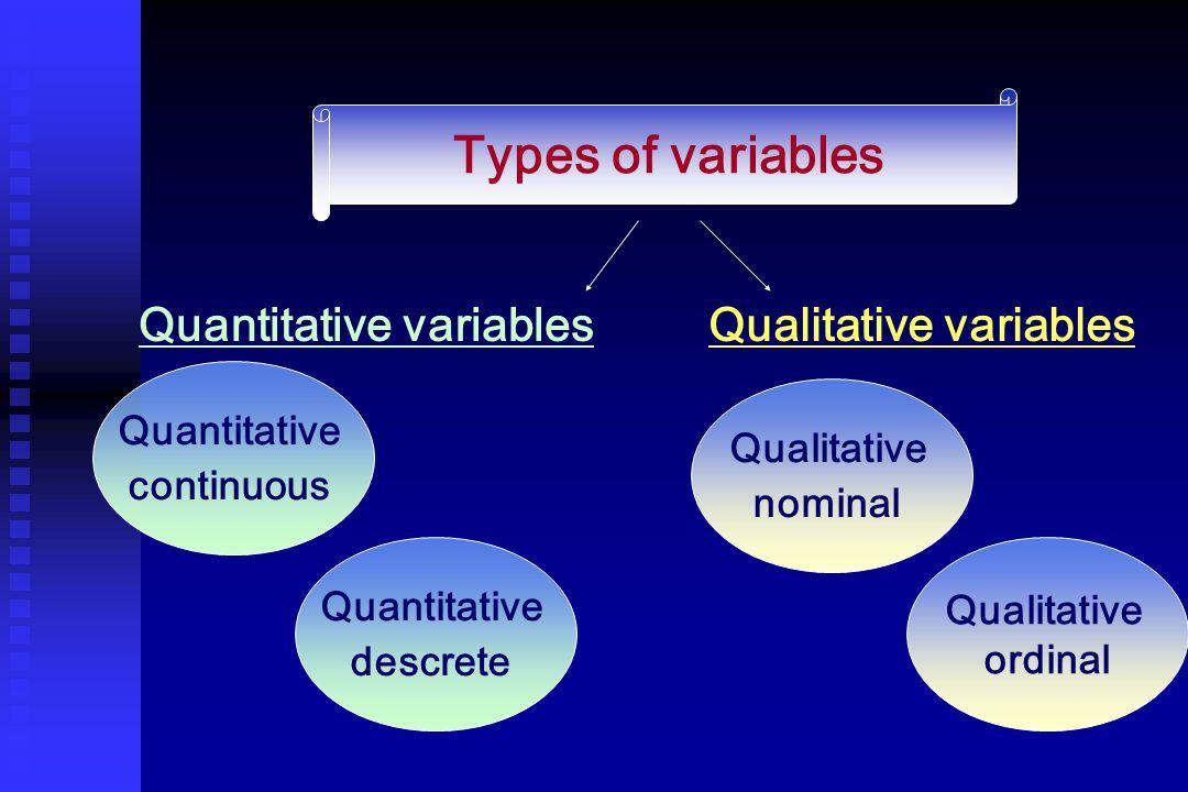  Numerical presentation  Graphical presentation  Mathematical presentation Methods of presentation of data