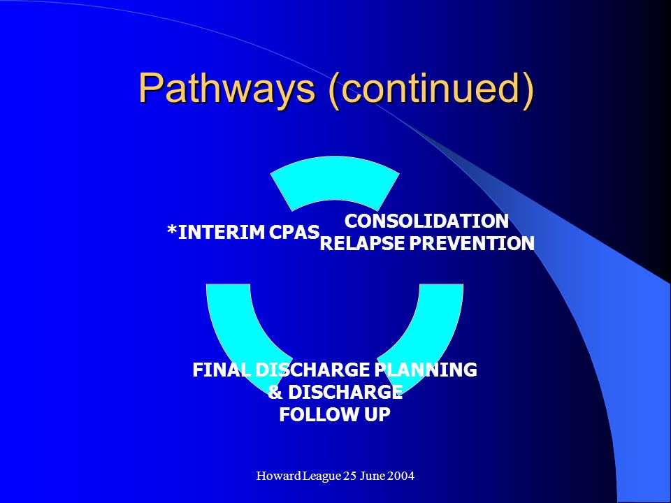 Howard League 25 June 2004 Pathways ASSESSMENT & MOTIVATIONAL WORK .