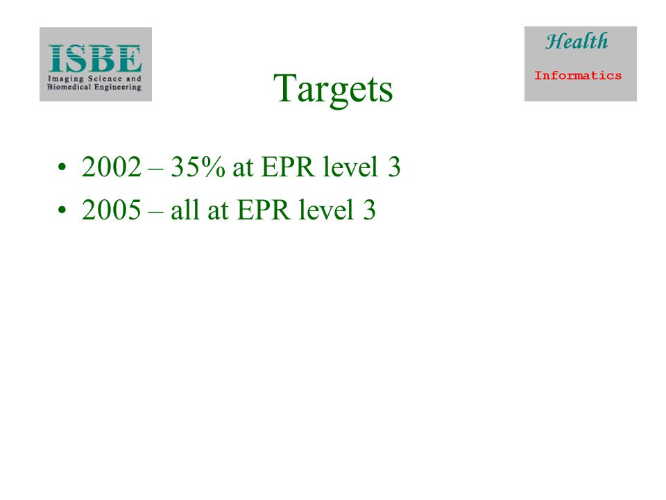 Targets 2002 – 35% at EPR level 3 2005 – all at EPR level 3
