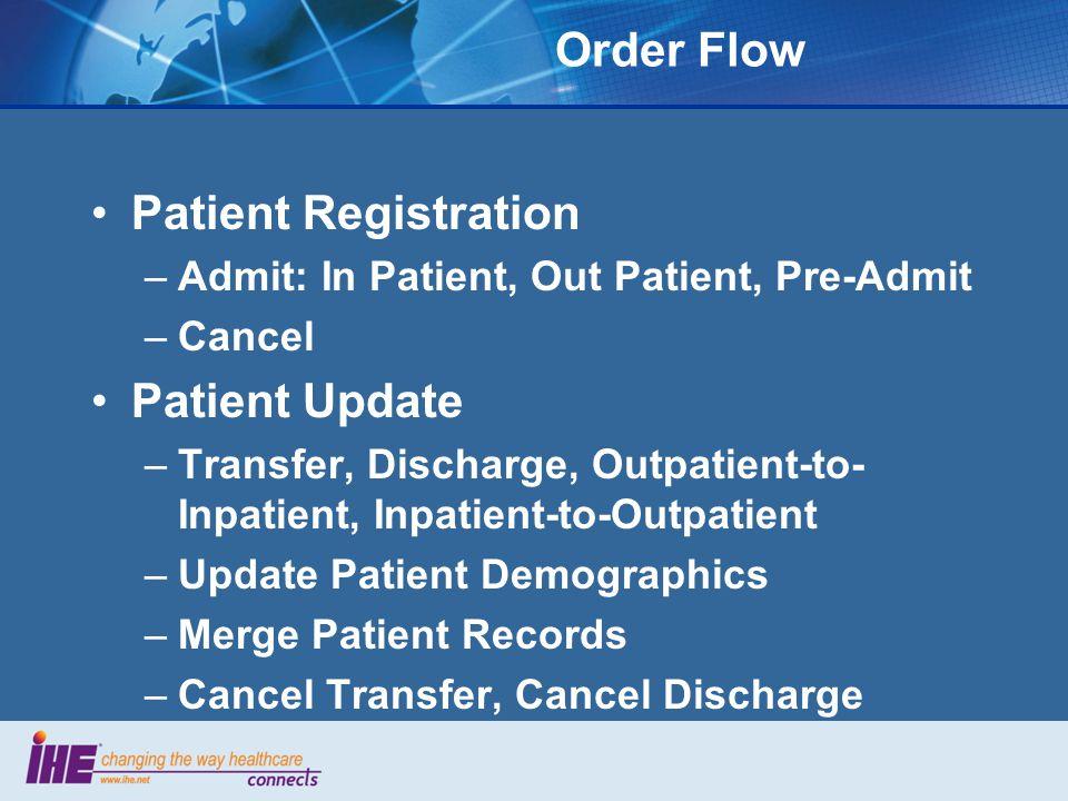 Order Flow Patient Registration –Admit: In Patient, Out Patient, Pre-Admit –Cancel Patient Update –Transfer, Discharge, Outpatient-to- Inpatient, Inpatient-to-Outpatient –Update Patient Demographics –Merge Patient Records –Cancel Transfer, Cancel Discharge