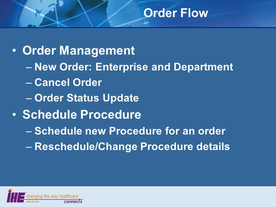 Order Flow Order Management –New Order: Enterprise and Department –Cancel Order –Order Status Update Schedule Procedure –Schedule new Procedure for an order –Reschedule/Change Procedure details