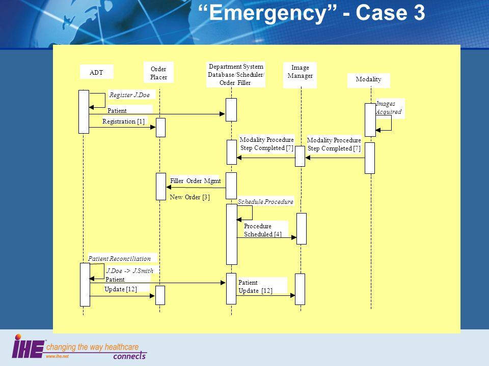 Emergency - Case 3 ADT Order Placer Image Manager Modality Department System Database/Scheduler/ Order Filler Filler Order Mgmt New Order [3] Procedure Scheduled [4] Patient Reconciliation J.Doe ->J.Smith Patient Update [12] Schedule Procedure Images Acquired ModalityProcedure Step Completed [7] Modality Procedure Step Completed [7] RegisterJ.Doe Patient Update [12] Patient Registration [1]
