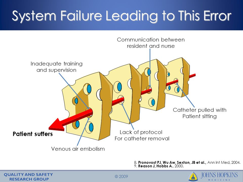 © 2009 System Failure Leading to This Error Catheter pulled with Patient sitting Communication between resident and nurse Lack of protocol For catheter removal Inadequate training and supervision Patient suffers Venous air embolism 8.