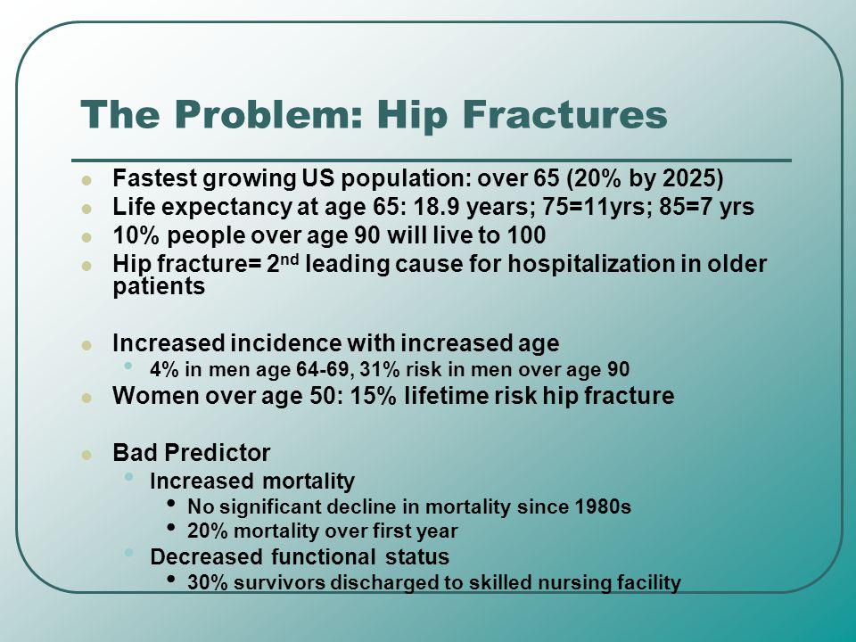 Fracture Reduction Hip Protectors.