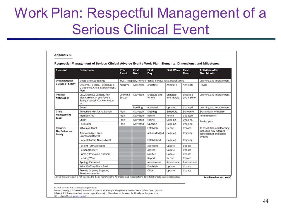 44 Work Plan: Respectful Management of a Serious Clinical Event