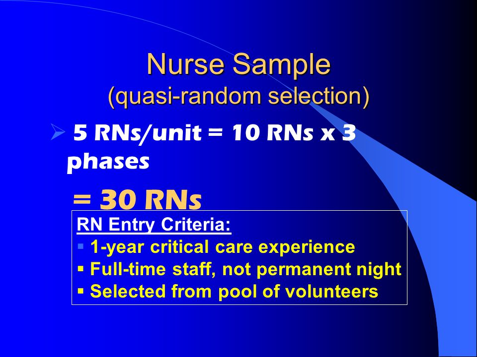 Nurse Sample (quasi-random selection)  5 RNs/unit = 10 RNs x 3 phases = 30 RNs RN Entry Criteria:  1-year critical care experience  Full-time staff, not permanent night  Selected from pool of volunteers