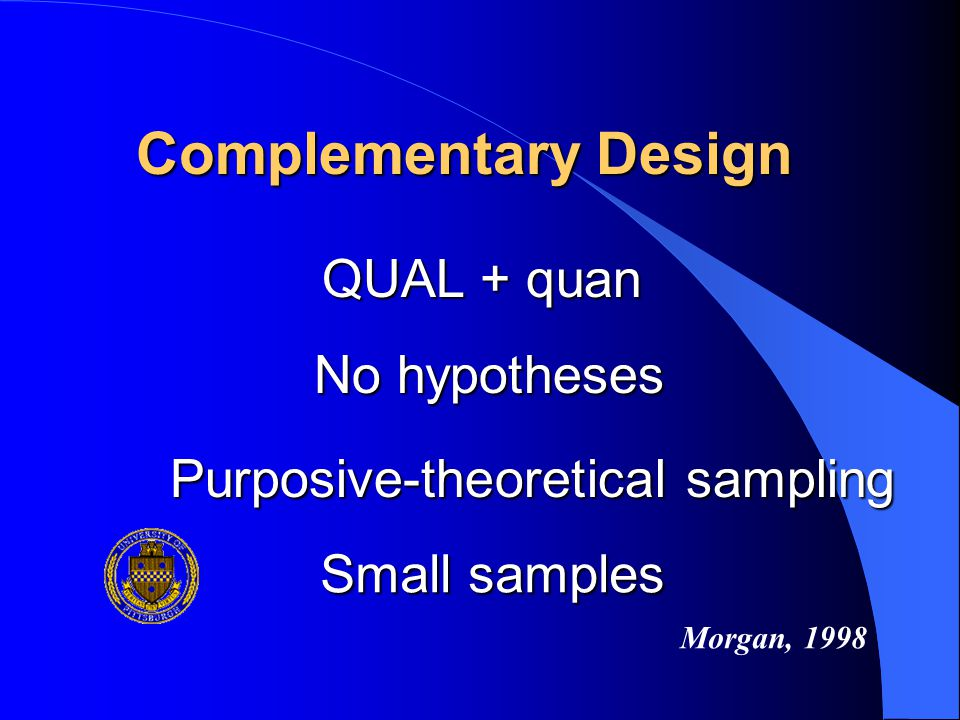 Complementary Design QUAL + quan No hypotheses Purposive-theoretical sampling Morgan, 1998 Small samples