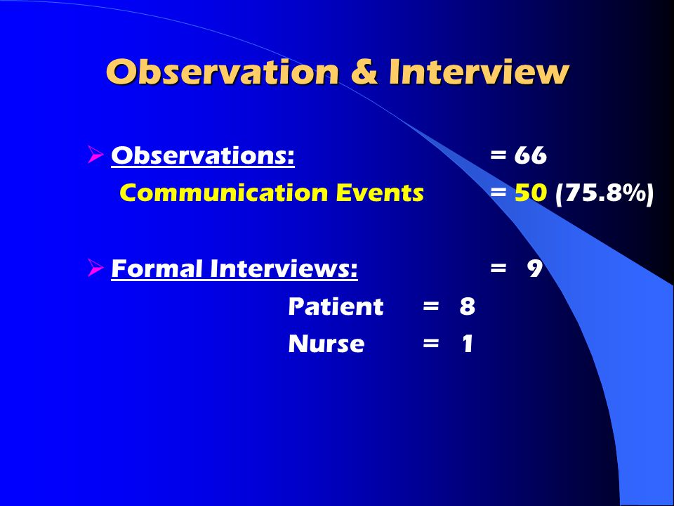 Observation & Interview  Observations:= 66 Communication Events= 50 (75.8%)  Formal Interviews:= 9 Patient= 8 Nurse= 1
