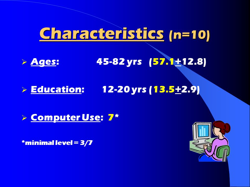 Characteristics (n=10)  Ages: 45-82 yrs (57.1+12.8)  Education: 12-20 yrs (13.5+2.9)  Computer Use: 7* *minimal level = 3/7