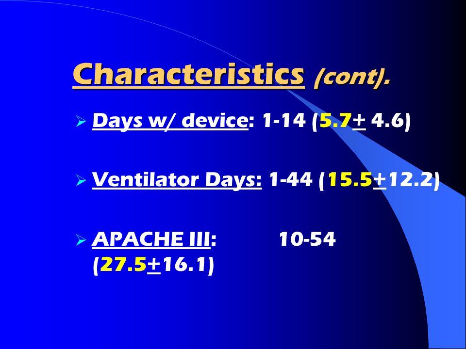 Characteristics (cont).  Days w/ device: 1-14 (5.7+ 4.6)  Ventilator Days: 1-44 (15.5+12.2)  APACHE III: 10-54 (27.5+16.1)