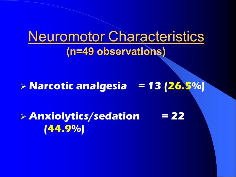 Neuromotor Characteristics (n=49 observations)  Narcotic analgesia= 13 (26.5%)  Anxiolytics/sedation = 22 (44.9%)