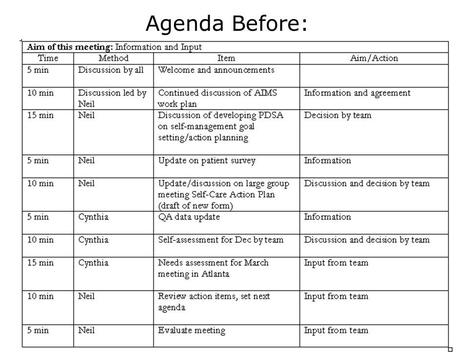 Agenda Before: