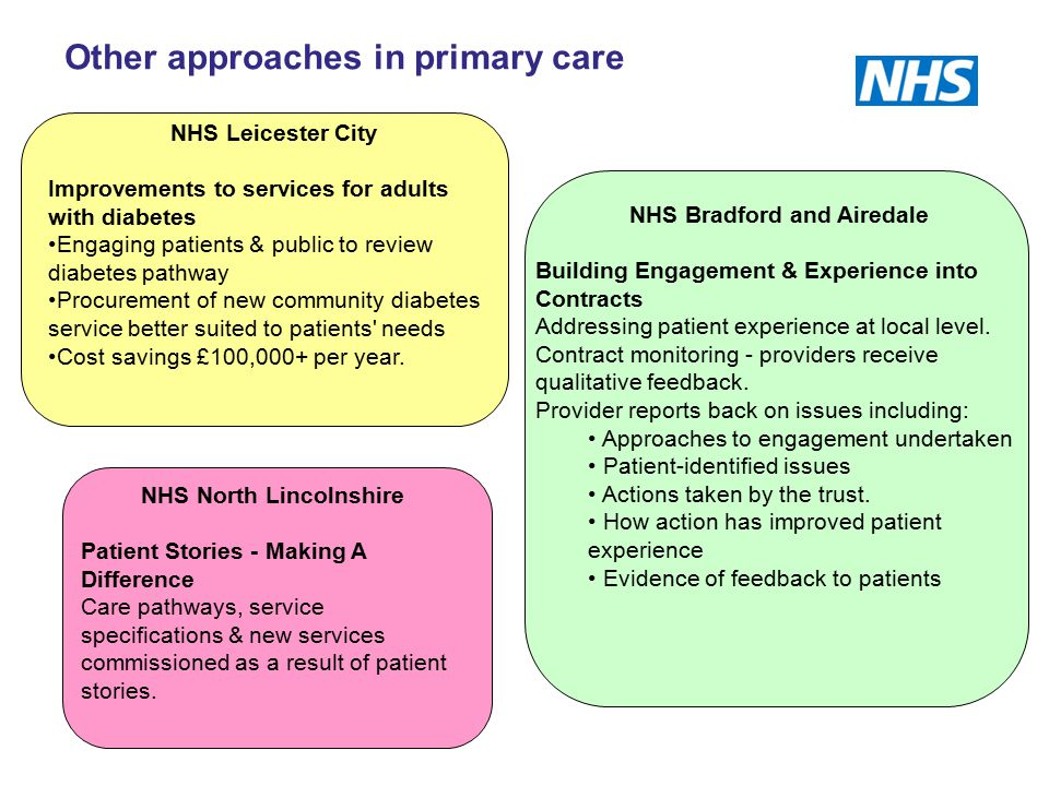 NHS Leicester City Improvements to services for adults with diabetes Engaging patients & public to review diabetes pathway Procurement of new communit