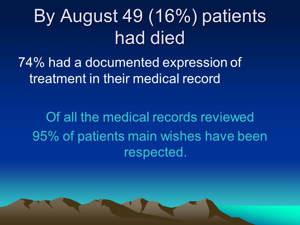 By August 49 (16%) patients had died 74% had a documented expression of treatment in their medical record Of all the medical records reviewed 95% of patients main wishes have been respected.