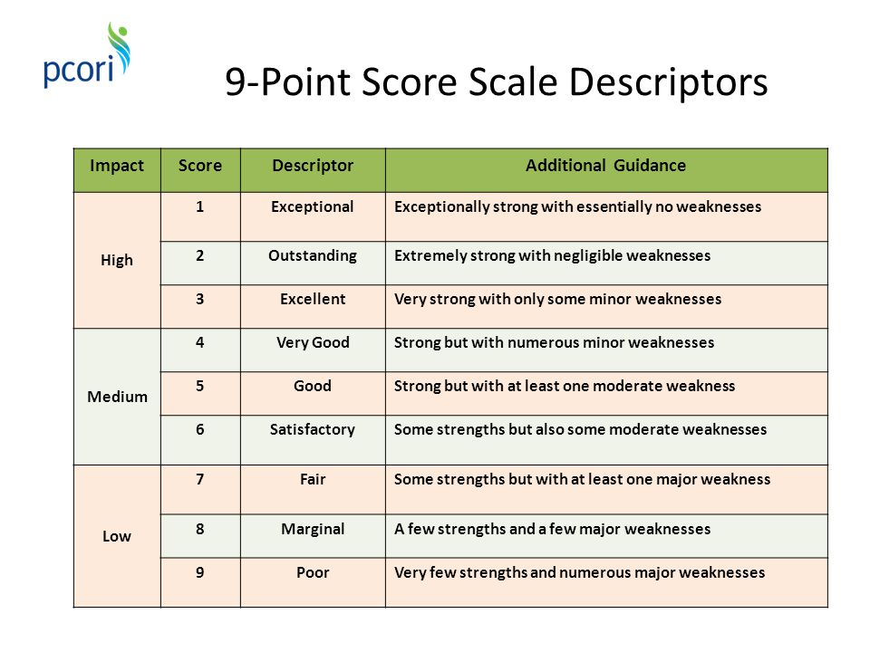 9-Point Score Scale Descriptors ImpactScoreDescriptorAdditional Guidance High 1ExceptionalExceptionally strong with essentially no weaknesses 2Outstan