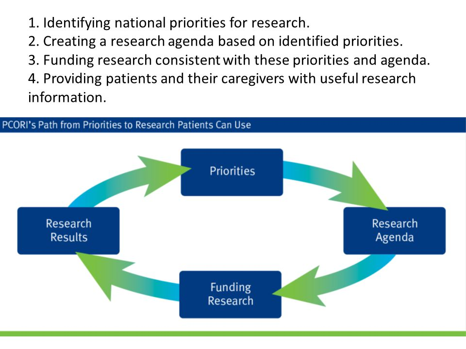 1. Identifying national priorities for research. 2.