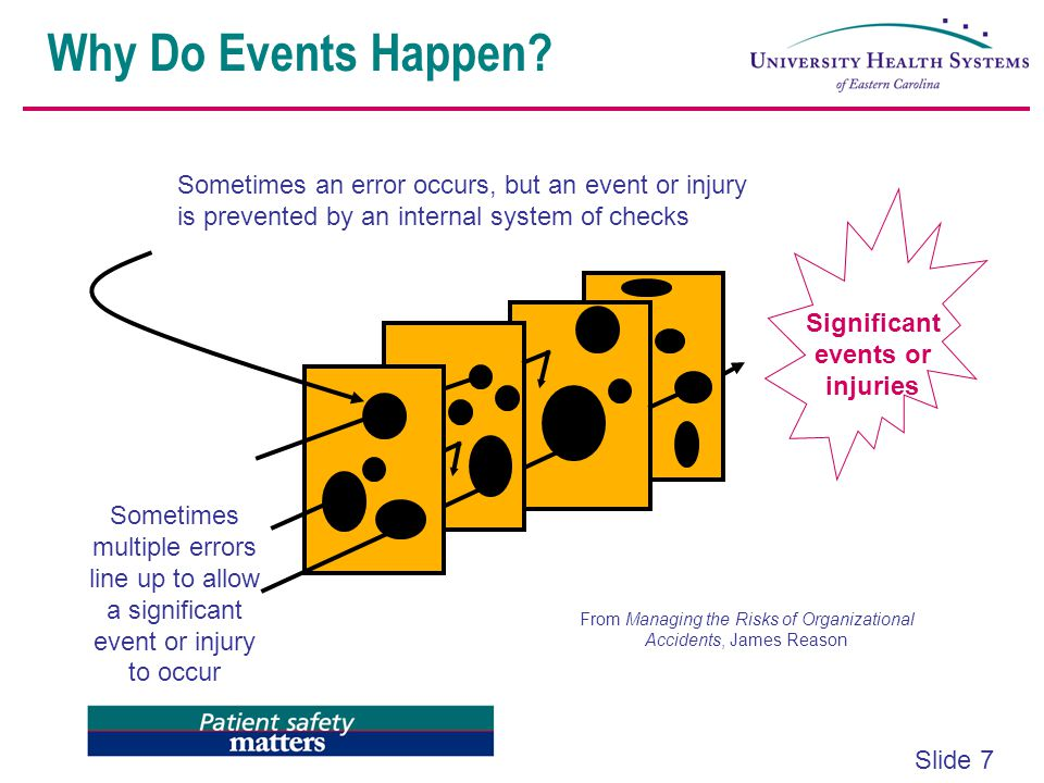 Slide 18 Error Prevention Tool Clarifying Questions Ask 1 to 2 clarifying questions When in high risk situations When information is incomplete When information is ambiguous WHY: To reduce the probability of making a wrong assumption.