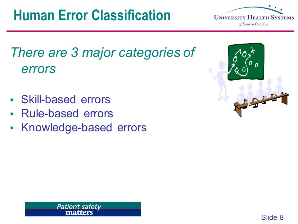 Slide 9 Human Error Classification Skill-Based Errors Errors made when performing acts or tasks while utilizing skills on auto- pilot Skill-based errors most often occur during lapses in attention (e.g.
