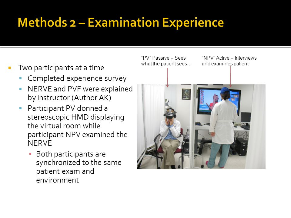  Two participants at a time  Completed experience survey  NERVE and PVF were explained by instructor (Author AK)  Participant PV donned a stereoscopic HMD displaying the virtual room while participant NPV examined the NERVE ▪ Both participants are synchronized to the same patient exam and environment PV Passive – Sees what the patient sees… NPV Active – Interviews and examines patient