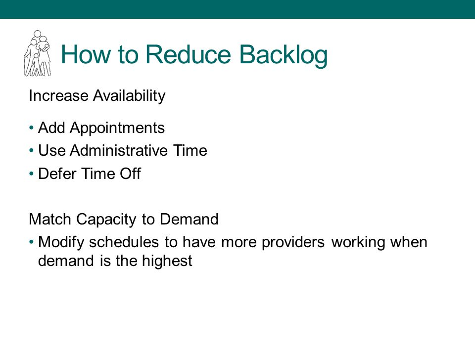 How to Reduce Backlog Increase Availability Add Appointments Use Administrative Time Defer Time Off Match Capacity to Demand Modify schedules to have more providers working when demand is the highest