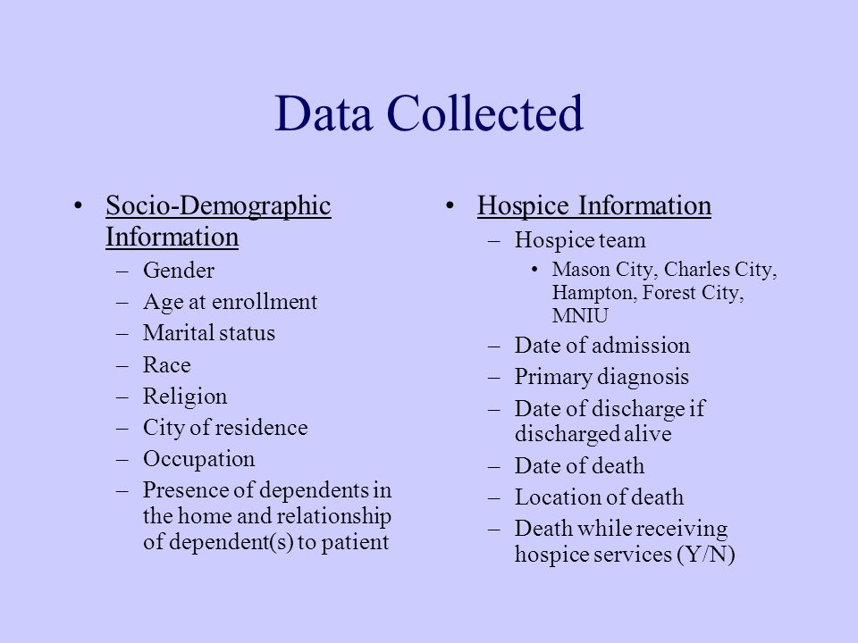 Data Collected Socio-Demographic Information –Gender –Age at enrollment –Marital status –Race –Religion –City of residence –Occupation –Presence of dependents in the home and relationship of dependent(s) to patient Hospice Information –Hospice team Mason City, Charles City, Hampton, Forest City, MNIU –Date of admission –Primary diagnosis –Date of discharge if discharged alive –Date of death –Location of death –Death while receiving hospice services (Y/N)
