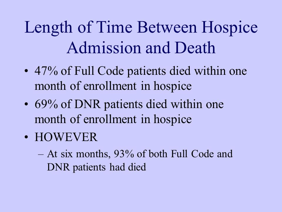 47% of Full Code patients died within one month of enrollment in hospice 69% of DNR patients died within one month of enrollment in hospice HOWEVER –At six months, 93% of both Full Code and DNR patients had died